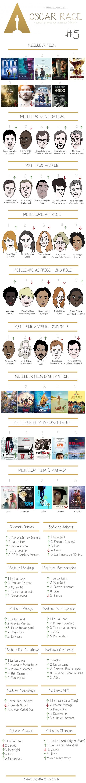 Dé'Z'Oscars 2017 #5