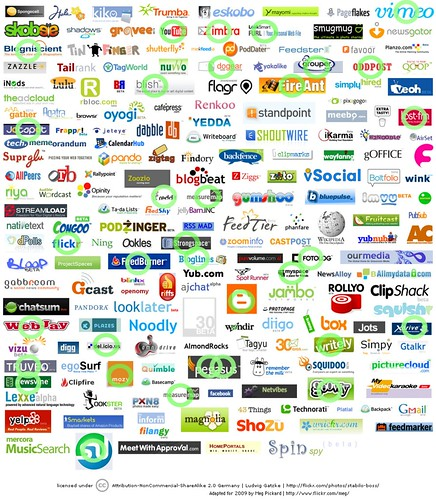 Hundreds Chart Fill In: Web 2.0 logo chart - updated for 2009 (flipped companies) | Flickr,Chart