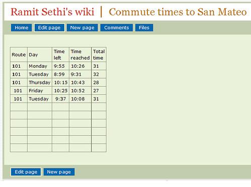Ramit sethi wiki