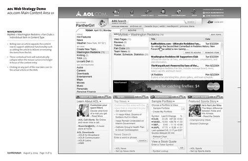 AOL.com Web Strategy Demo: Wireframe: Page 6 of 13 / 2004-08-02 / SML Interaction Design | by See-ming Lee (SML)
