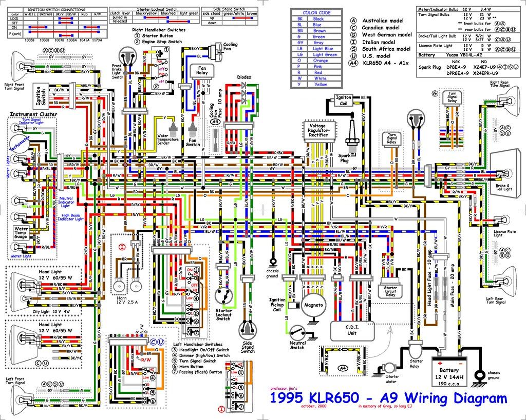 ... KLR650 Color Wiring Diagram | by simborg