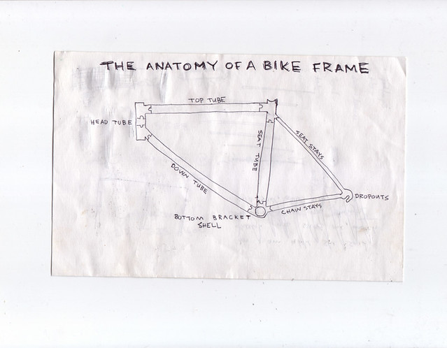The Anatomy Of A Bike Frame Diana Riesenberger Flickr