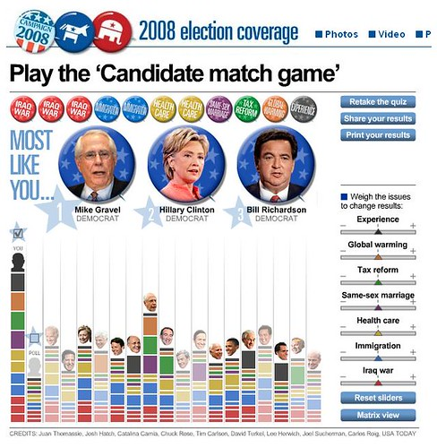 Candidate Match Game (update) | by mrpbody33
