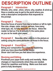 Description Outline | by The Writing Doctor