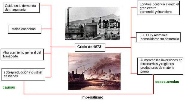 Resultado de imagen de crisis de 1873