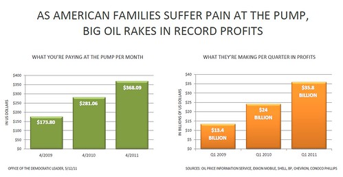 As American Families Suffer Pain At The Pump, Big Oil Rakes In Record Profits | by Leader Nancy Pelosi