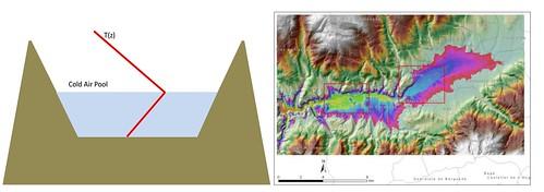 Gràfic amb el perfil vertical de temperatura propi d'una inversió tèrmica i mapa de la Cerdanya amb la zona on se sol estancar l'aire fred.