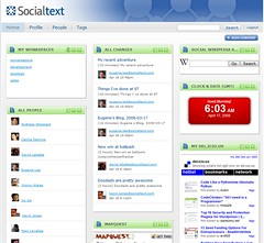 Socialtext Dashboard with Gadgets | by Ross Mayfield