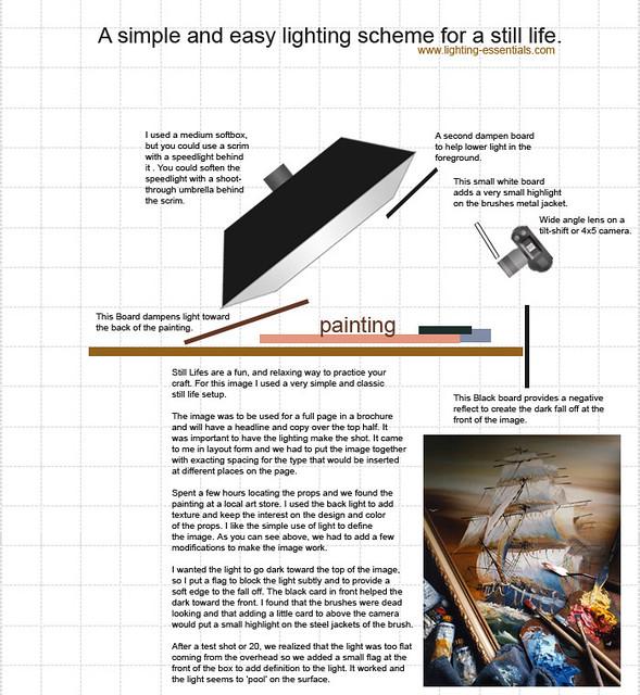 2257243120_9c8c514216_z?zz=1 boat painting still life lighting diagram this lighting di flickr