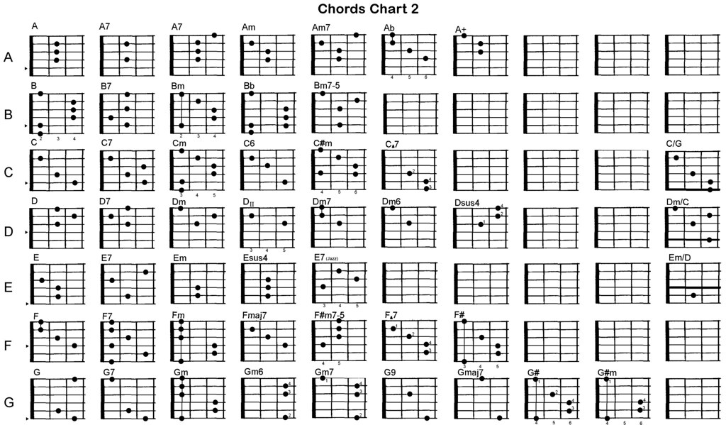_ Guitar Chords H2 | Horatio Negersky | Flickr