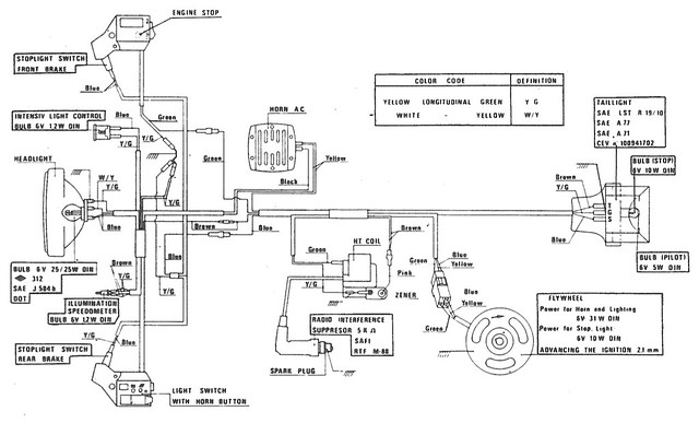 derbi variant wiring diagram