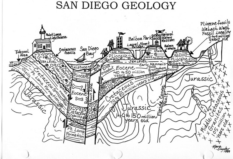 Cross_Section_Geology
