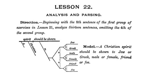 Diagramming Sentences Diagramming Sentences Flickr