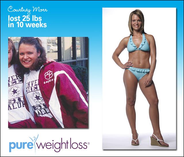 Professional weight loss bristol tn
