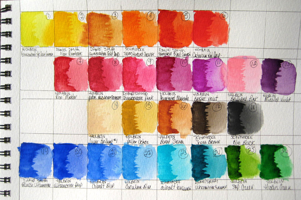 my watercolor palette blogged here i did the first wash wi flickr