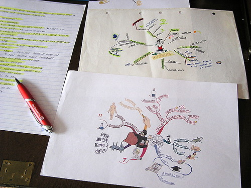 Mind Mapping | by sirwiseowl
