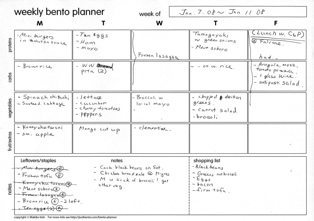 usage example for the weekly bento planner how i use the