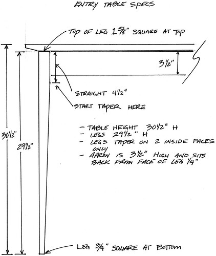 Pg. 2 Entry Table Specs | by toddclippinger