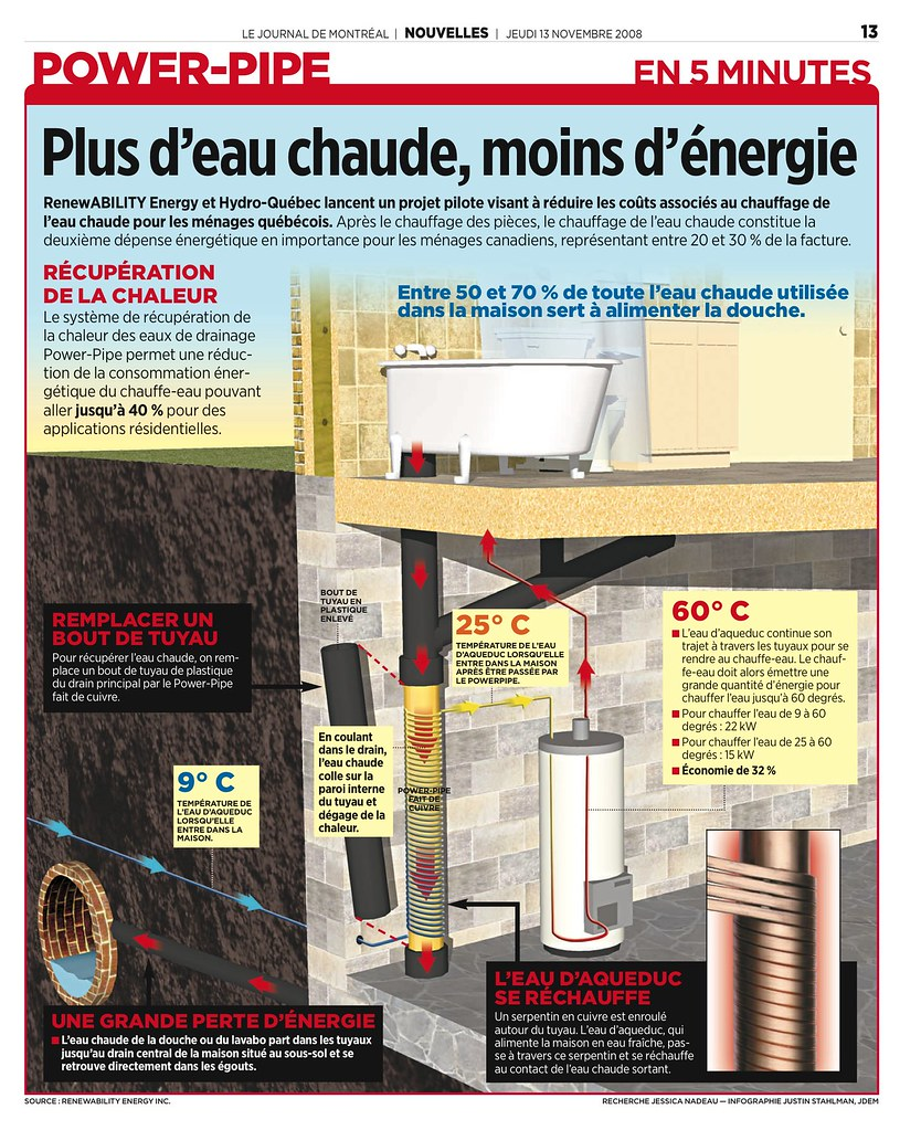 Power pipe plus d 39 eau chaude moins d 39 nergie stahlmandesign fl - Plus d eau chaude cumulus ...