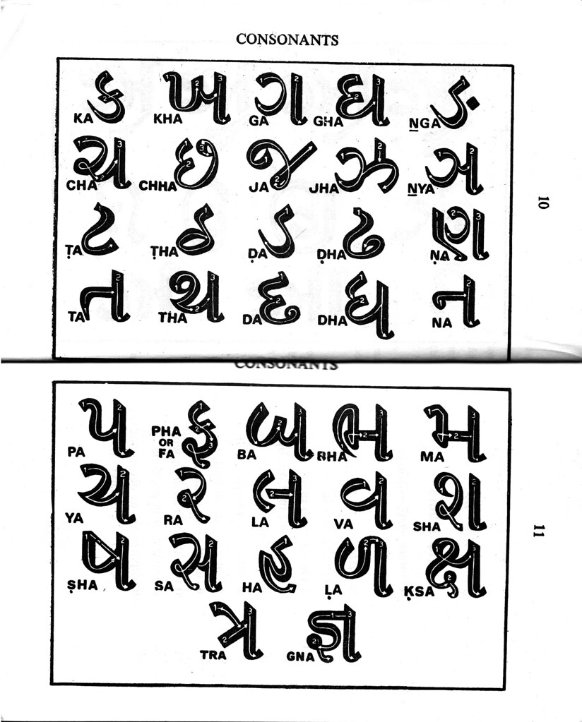 writing script Use the correct font, margins and breaks you will need to use courier font ( typewriter font) (12 point) when writing your script this will give it a more professional appearance but it is also key for making it easier to read similarly, you should use the correct indentations for each part of your script, as it will help the reader.