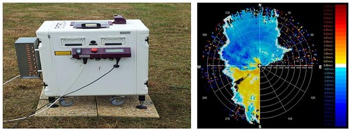 Fotografia d'un LIDAR i gràfic obtingut amb les seves mesures.