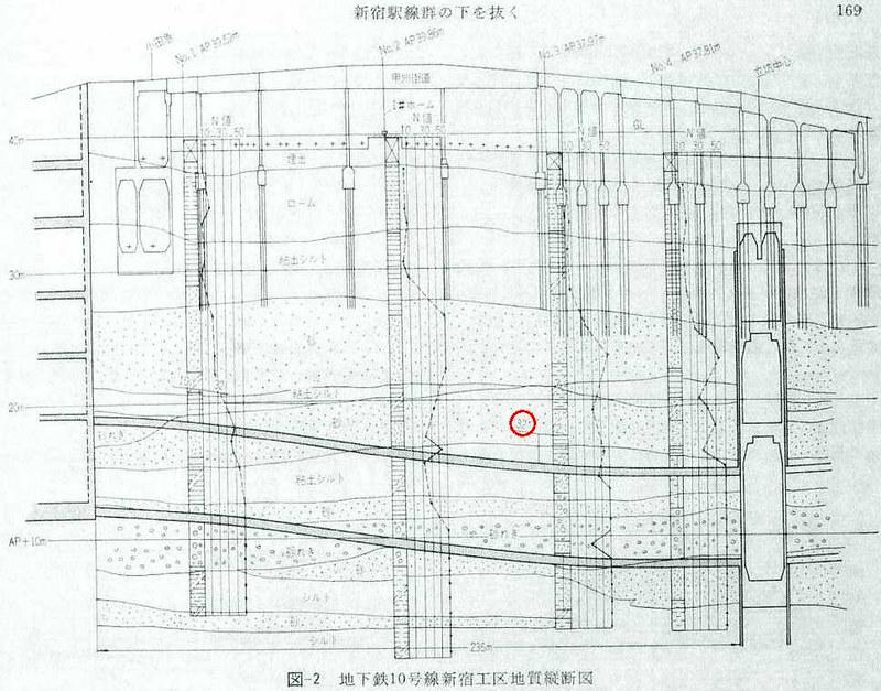 上越新幹線新宿駅と都営新宿線の位置関係 (2)