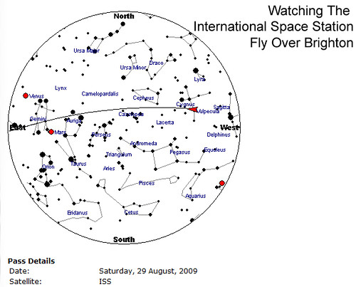 int space station fly over - photo #29