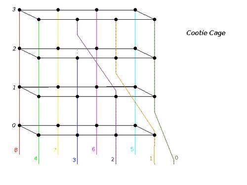 cootiecage wiring diagram wiring diagram for half a cootie Flickr