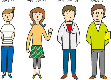 Illustration Human Character Illustration Human Character Flickr
