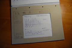 Sample screen: statistics