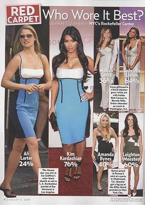 jay godfrey dresses in us weekly who wore it best kim ka