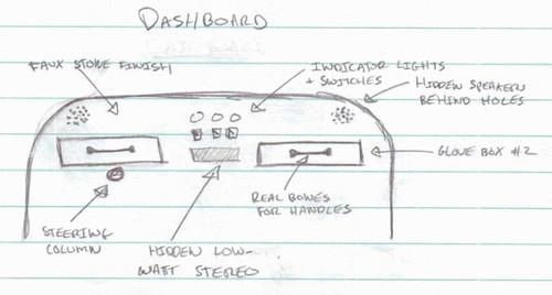 Dashboard Diagram