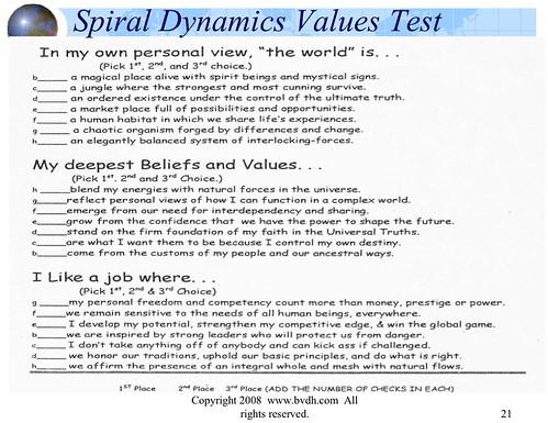 spiral dynamics value test via   cs ucr edu nvanderh
