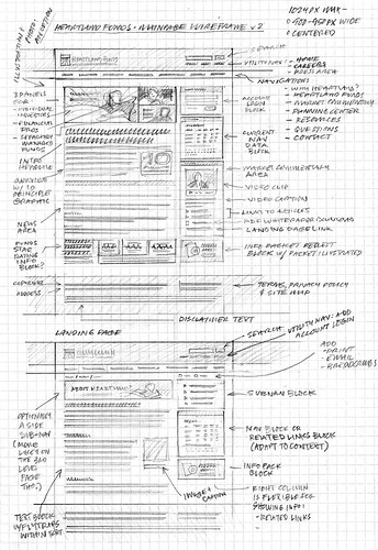 Heartland Funds Redesign: Main & Landing Page Wireframes | by Mike Rohde