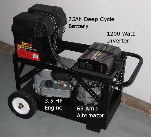 Diy Ac Dc Generator Engine Gt Alternator Gt Battery