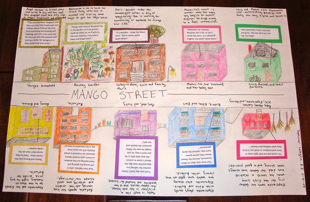 The house on mango street projects