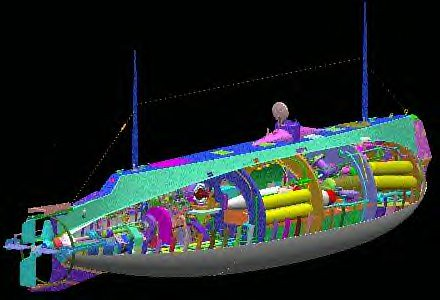 Submarine Structure | Designed by ; Catia Software ...