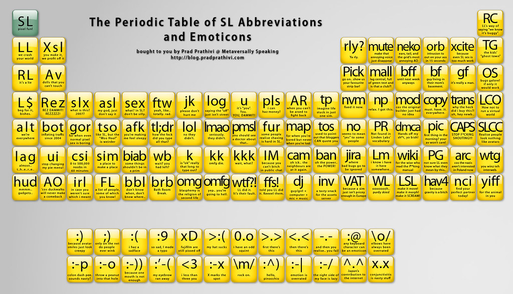 The Periodic Table of SL Abbreviations and Emoticons | Flickr