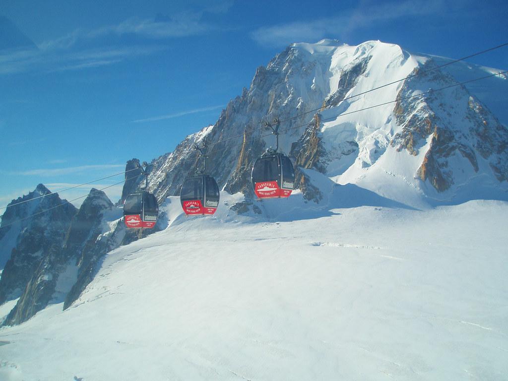 panoramic mont blanc panoramic mont blanc cable car