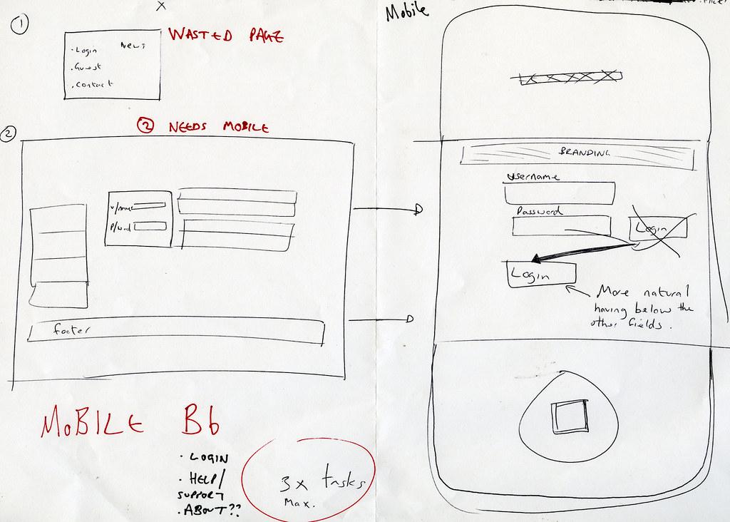 Blueprint for login success way back in january i zak s flickr blueprint for login success by jisc digital media malvernweather Images