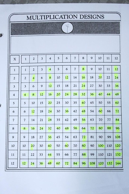 graphic relating to Factor Game Printable identify Residing Math with Explanations, Multiples, and Primes