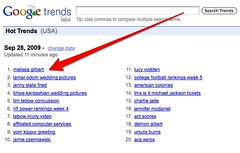 Google Trends: Melissa Gilbert | by search-engine-land