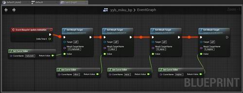 anim-blueprint