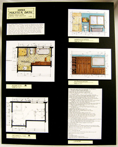 Interior Design Presentation Kitchen