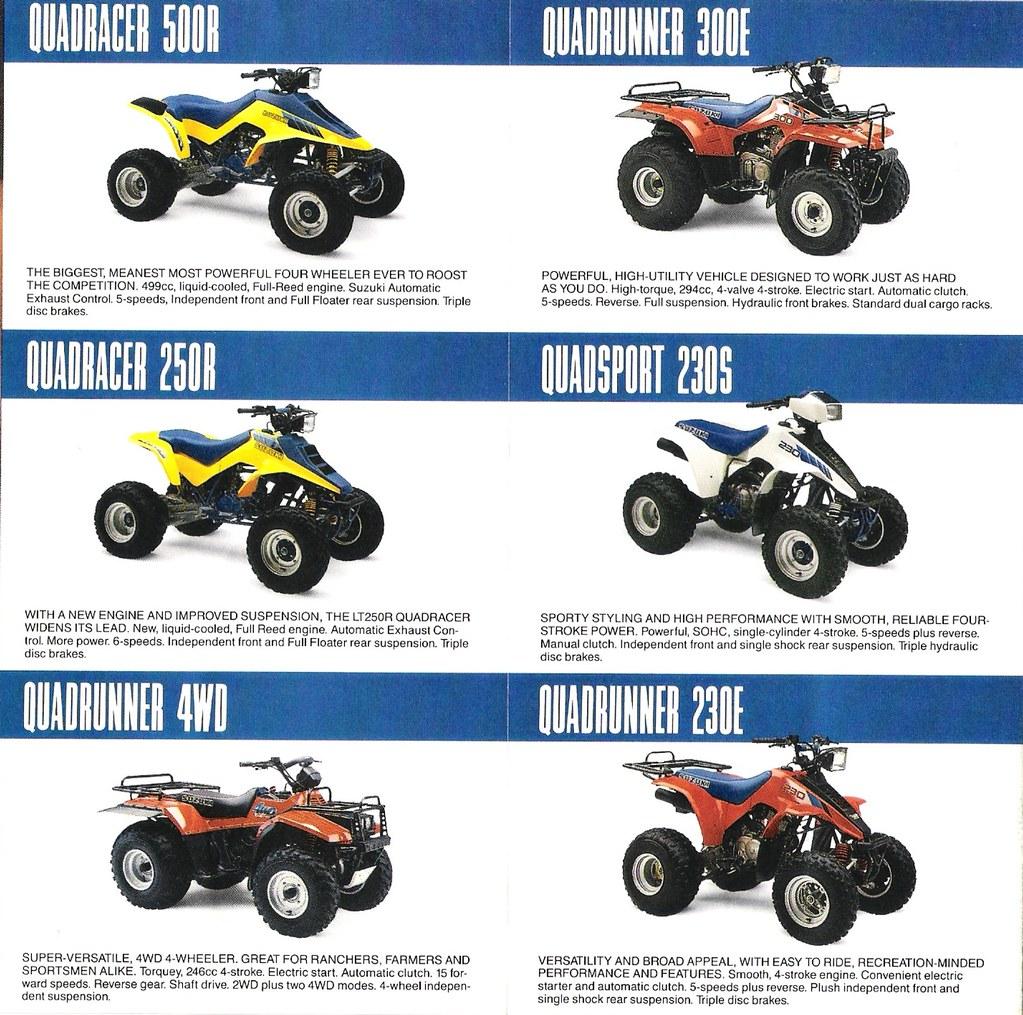 Suzuki ATVs that changed the world! | UTV Action Magazine