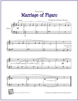 Marriage of Figaro (Mozart) | Free Sheet Music for Beginne ...