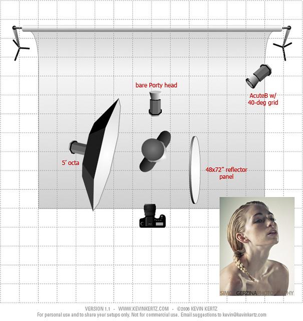 Portrait Lighting Diagram: Setup Diagram For This Shot Of Kaitlyn