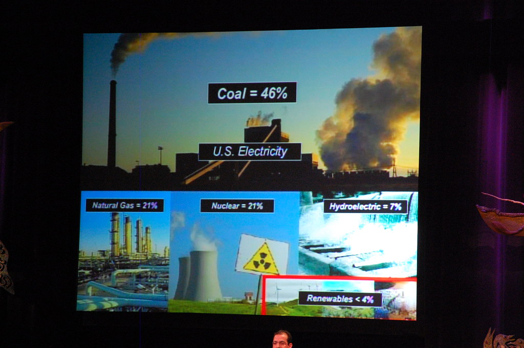 Картинки по запросу Shift to renewables