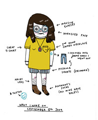 what i wore today: september 8 | by gemma correll