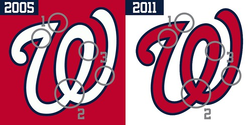 Comparison Between 2005 & 2011 Curly W Designs